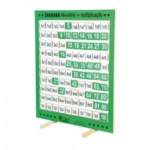 Tabuada Giratória de Multiplicação