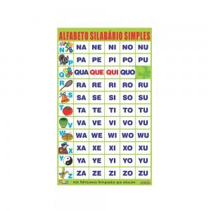 Painel Alfabeto Silabário Simples